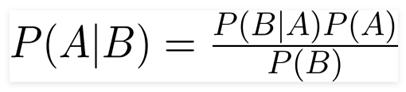 Bayes theorem works